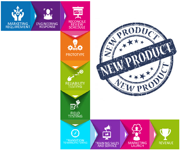 Consultant New Product Development Process